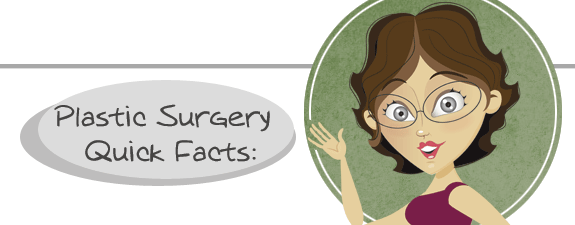 Average Cost of Liposuction: Plastic Surgery Facts & Figures